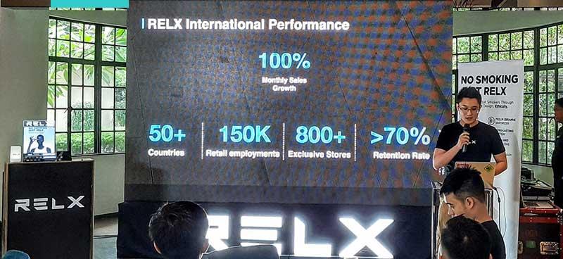 relx sales